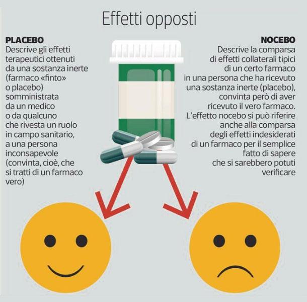 effetto placebo ed effetto nocebo